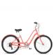 Велосипед Schwinn Sivica 7 Women coral (2018) 1