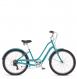 Велосипед Schwinn Sivica 7 Women light blue (2018) 1
