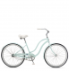 Велосипед Schwinn S1 Woman mint (2018) 1