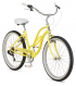 Велосипед Schwinn S7 Women yellow (2018) 3