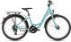 Подростковый велосипед Cube Ella 240 (2020) 1