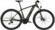 Электровелосипед Canyon Pathlite:ON 5 Tundra Green 1